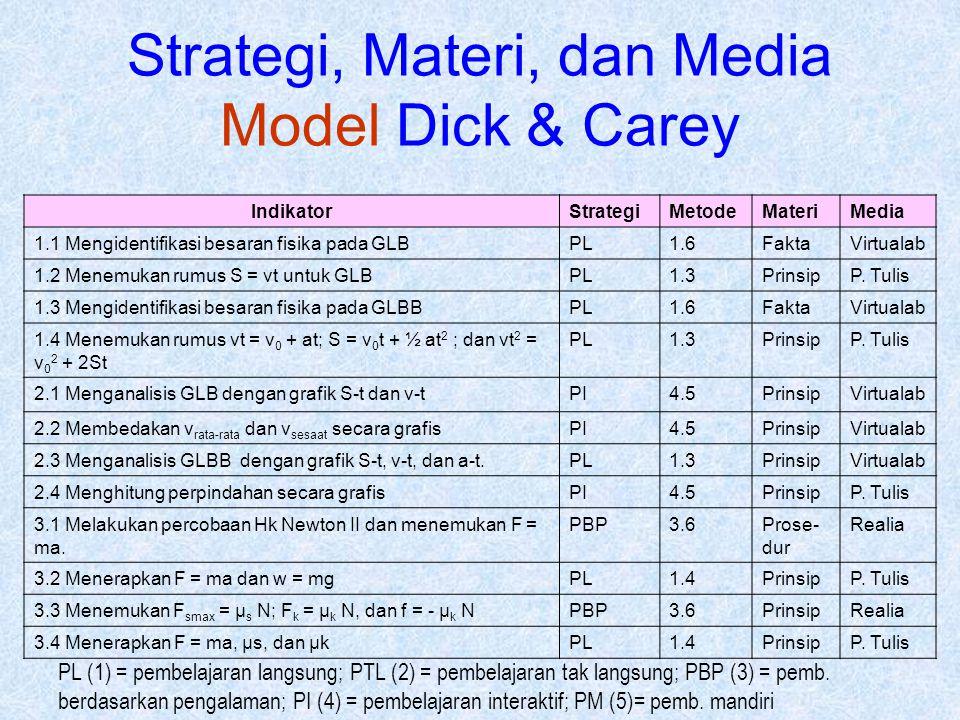 Strategi, Materi, dan Media Model Dick & Carey