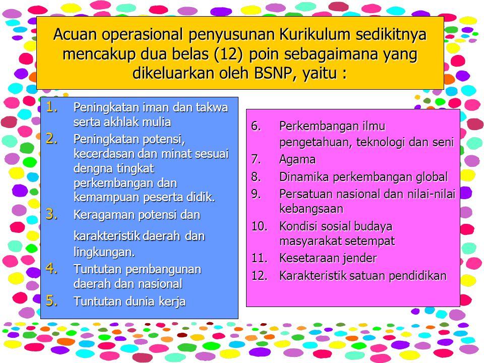 Acuan operasional penyusunan Kurikulum sedikitnya mencakup dua belas (12) poin sebagaimana yang dikeluarkan oleh BSNP, yaitu :