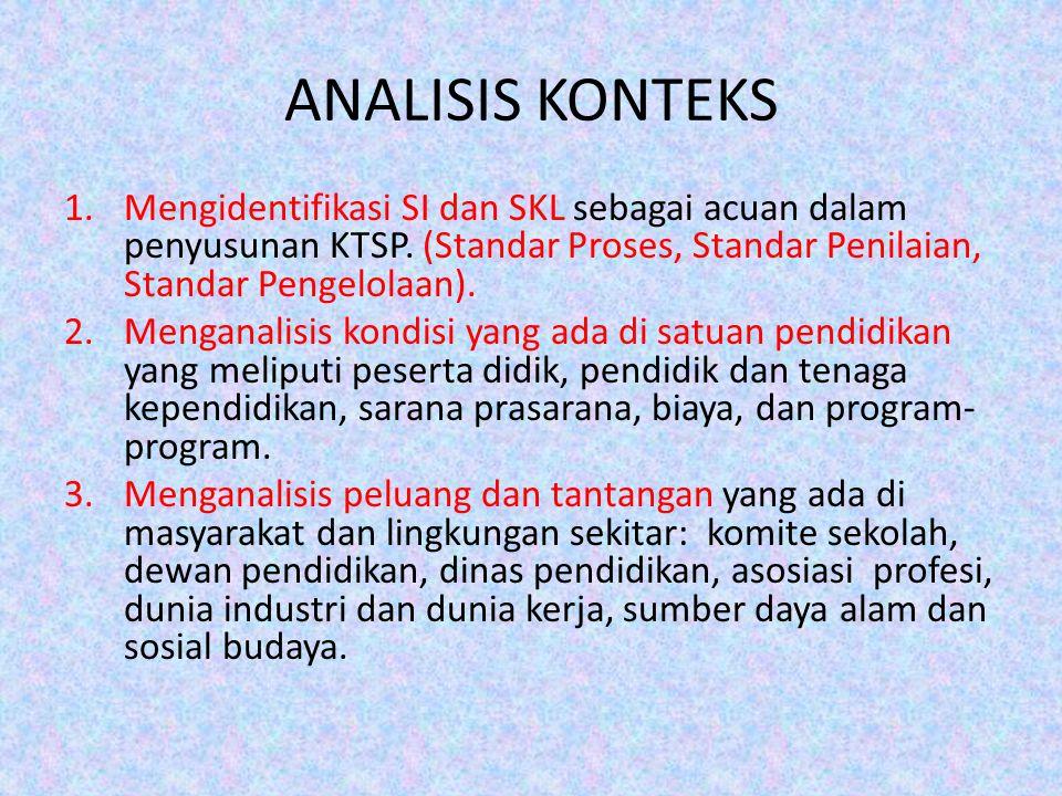 ANALISIS KONTEKS Mengidentifikasi SI dan SKL sebagai acuan dalam penyusunan KTSP. (Standar Proses, Standar Penilaian, Standar Pengelolaan).