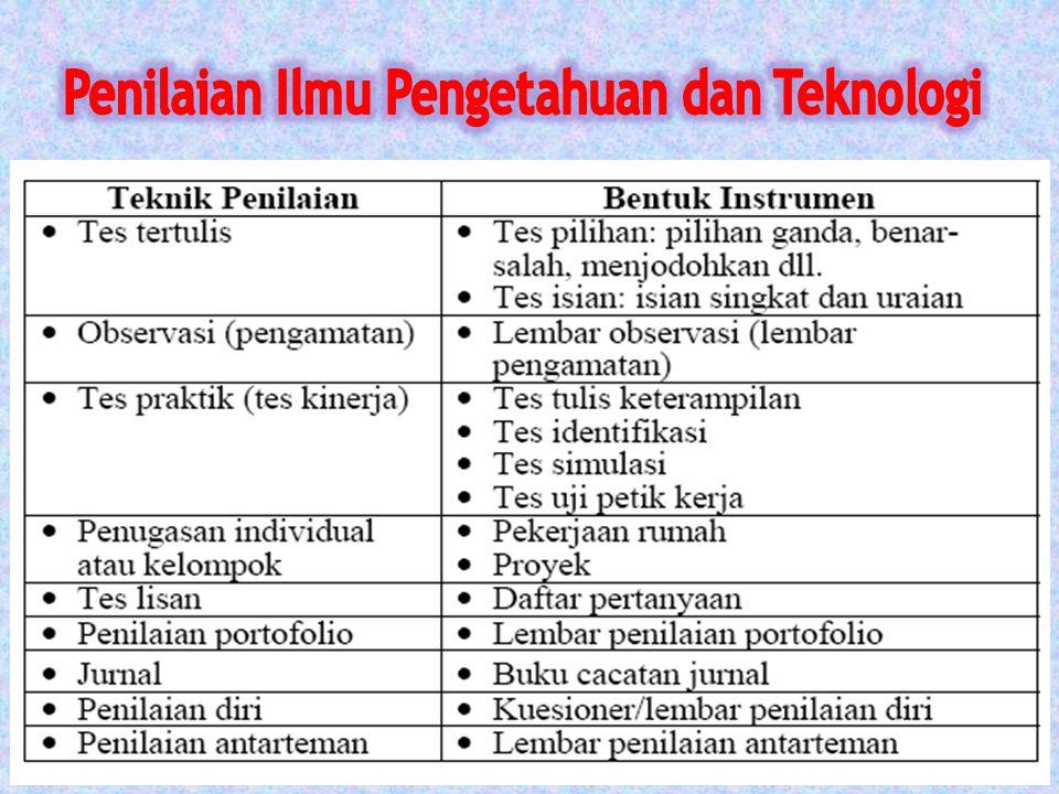 Penilaian Ilmu Pengetahuan dan Teknologi
