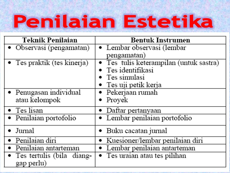 Penilaian Estetika