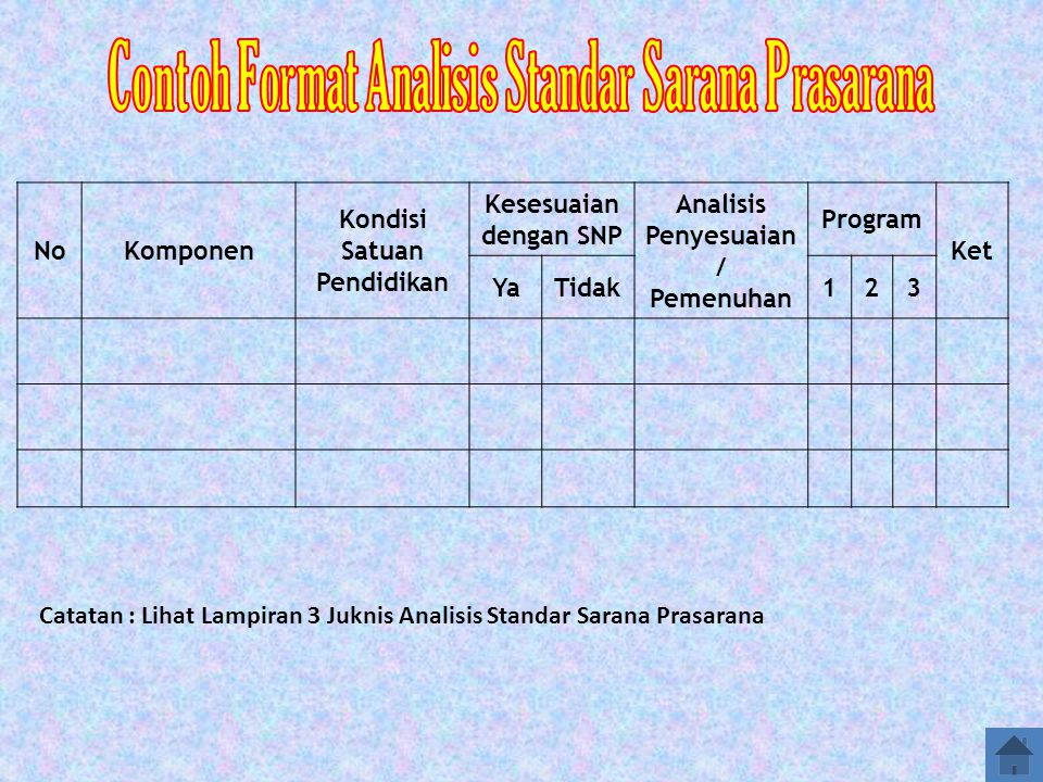 Contoh Format Analisis Standar Sarana Prasarana