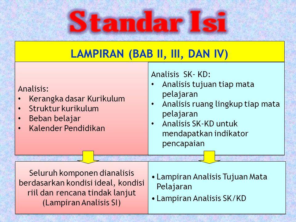 LAMPIRAN (BAB II, III, DAN IV)