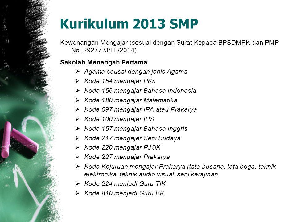 Kurikulum 2013 SMP Kewenangan Mengajar (sesuai dengan Surat Kepada BPSDMPK dan PMP No. 29277 /J/LL/2014)