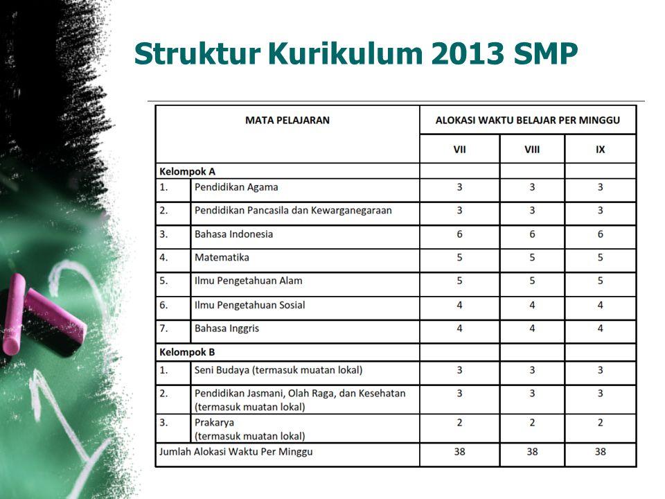 Struktur Kurikulum 2013 SMP