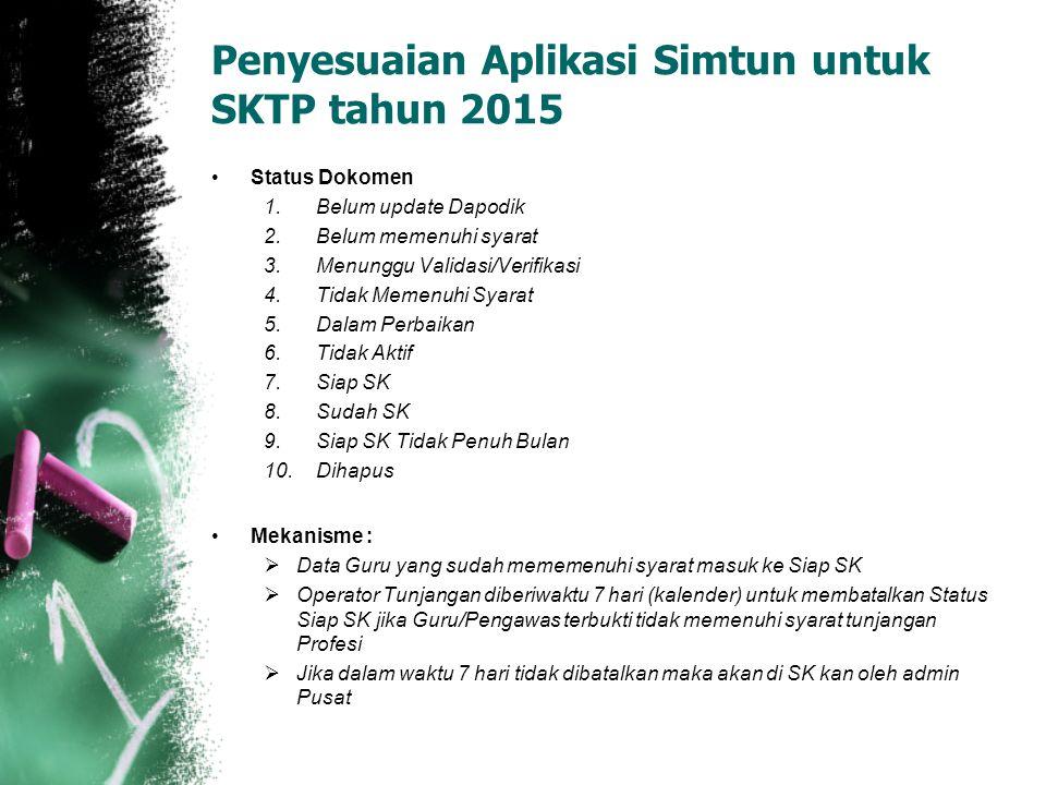 Penyesuaian Aplikasi Simtun untuk SKTP tahun 2015