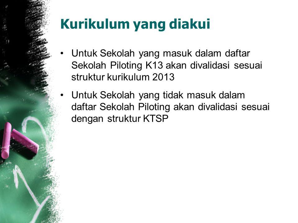 Kurikulum yang diakui Untuk Sekolah yang masuk dalam daftar Sekolah Piloting K13 akan divalidasi sesuai struktur kurikulum 2013.