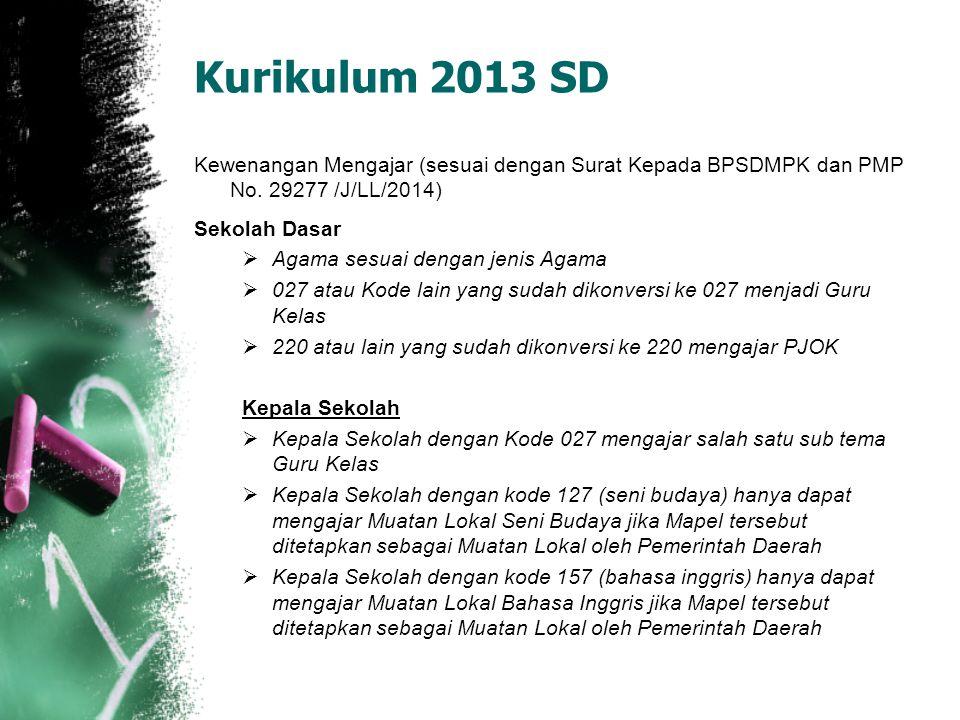 Kurikulum 2013 SD Kewenangan Mengajar (sesuai dengan Surat Kepada BPSDMPK dan PMP No. 29277 /J/LL/2014)