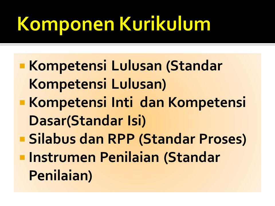 Komponen Kurikulum Kompetensi Lulusan (Standar Kompetensi Lulusan)