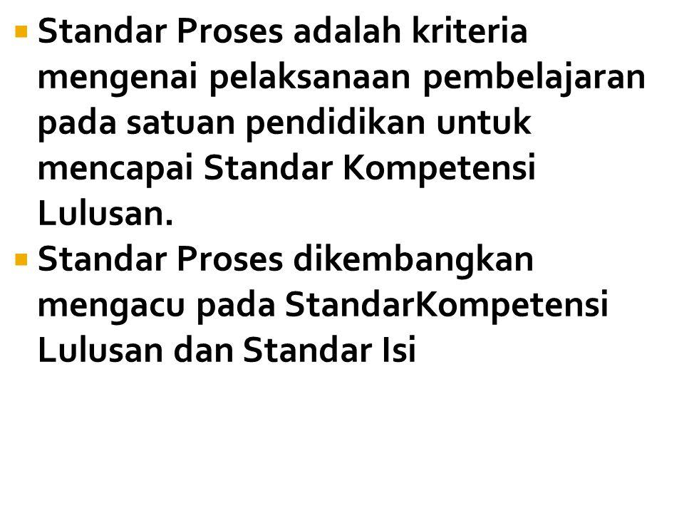Standar Proses adalah kriteria mengenai pelaksanaan pembelajaran pada satuan pendidikan untuk mencapai Standar Kompetensi Lulusan.