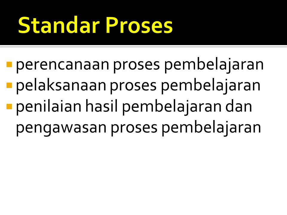 Standar Proses perencanaan proses pembelajaran