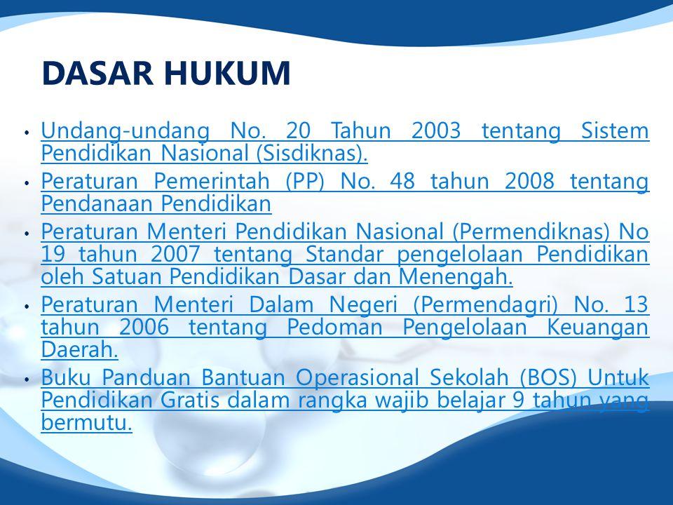 DASAR HUKUM Undang-undang No. 20 Tahun 2003 tentang Sistem Pendidikan Nasional (Sisdiknas).
