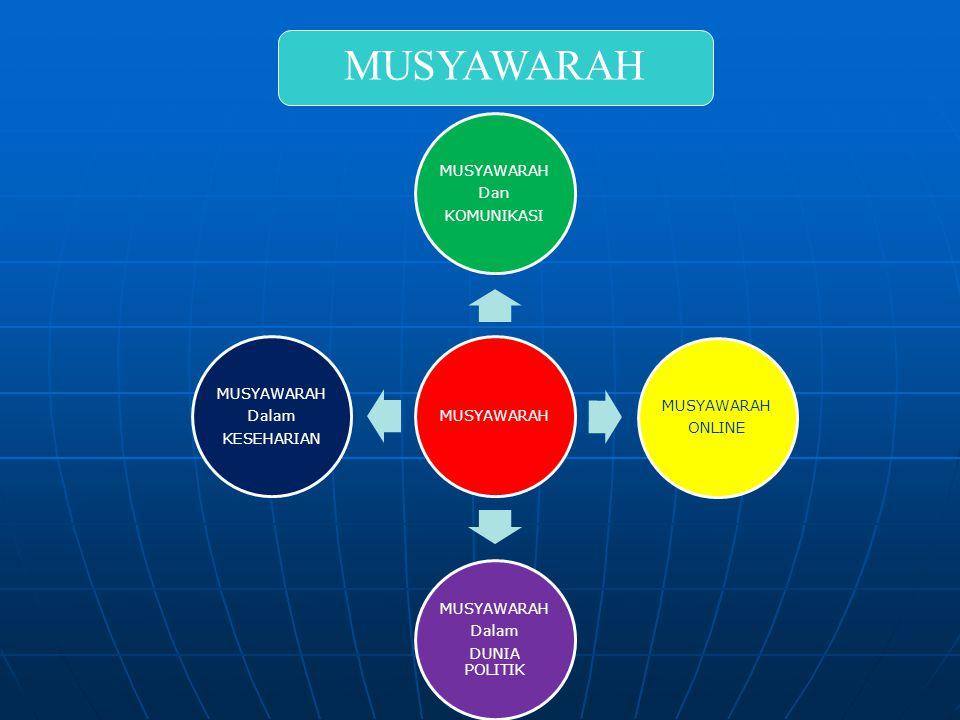 MUSYAWARAH MUSYAWARAH KOMUNIKASI Dan ONLINE DUNIA POLITIK Dalam