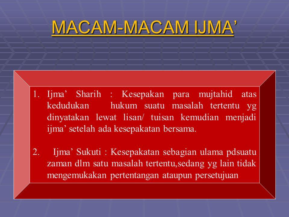 MACAM-MACAM IJMA'