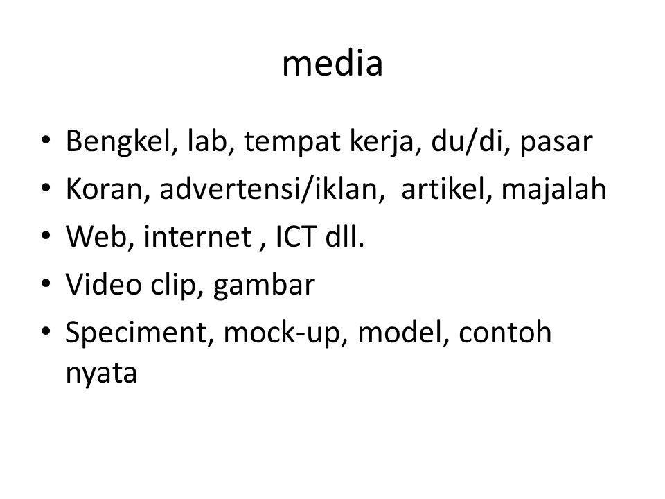 media Bengkel, lab, tempat kerja, du/di, pasar