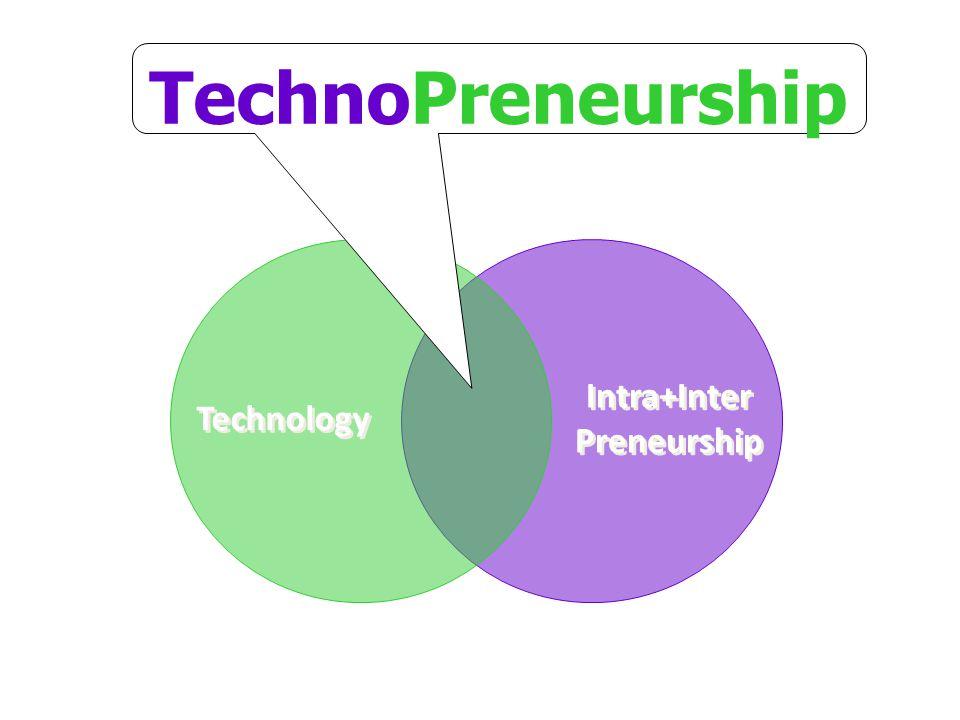 Intra+Inter Preneurship