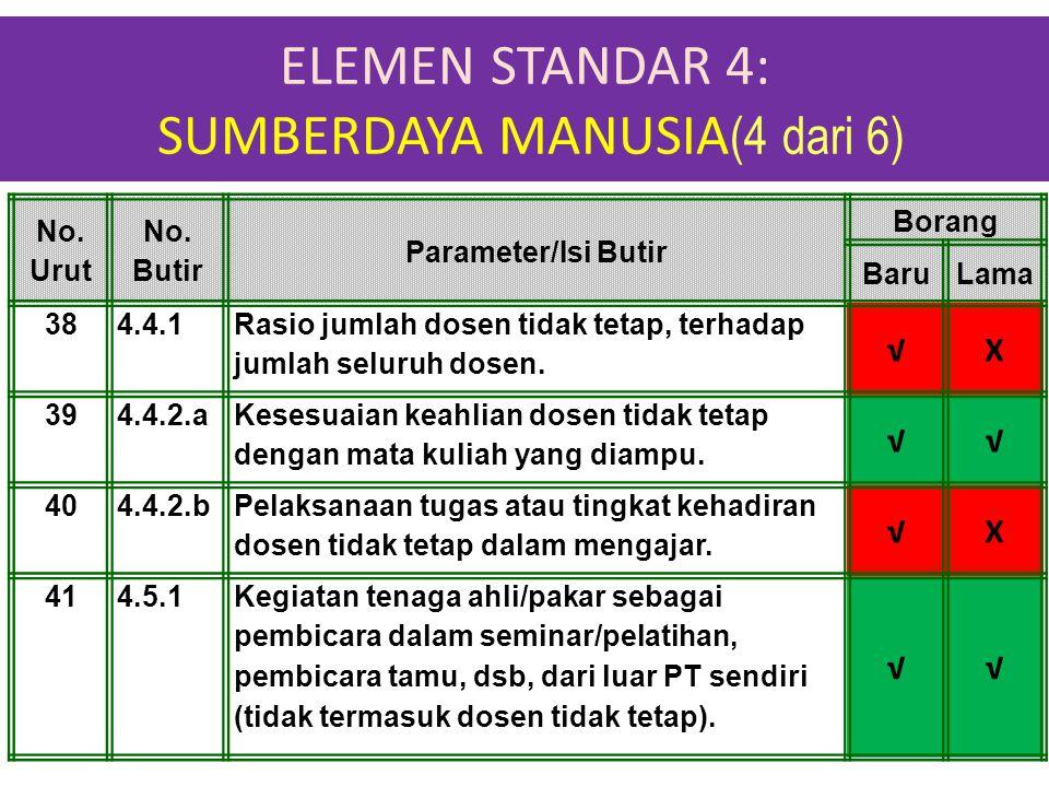 ELEMEN STANDAR 4: SUMBERDAYA MANUSIA(4 dari 6)