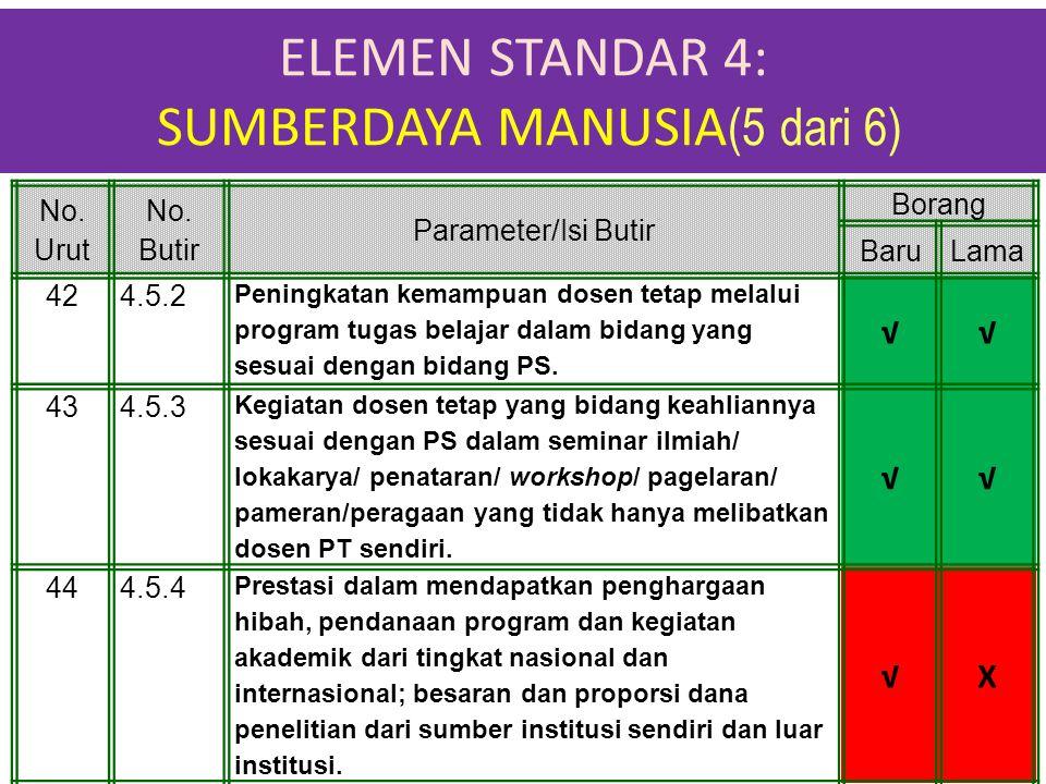 ELEMEN STANDAR 4: SUMBERDAYA MANUSIA(5 dari 6)