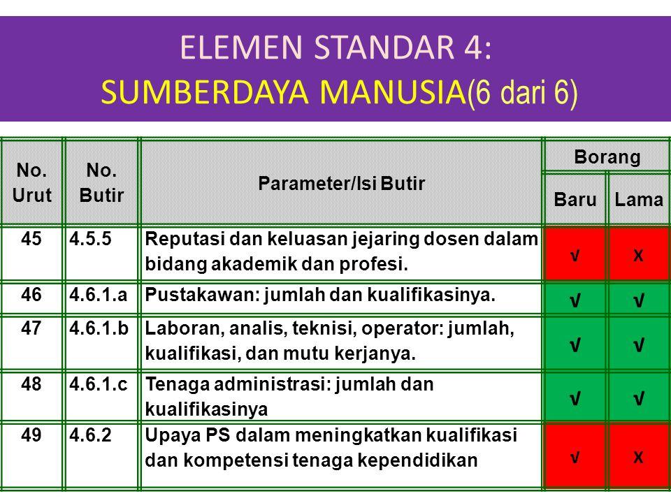 ELEMEN STANDAR 4: SUMBERDAYA MANUSIA(6 dari 6)