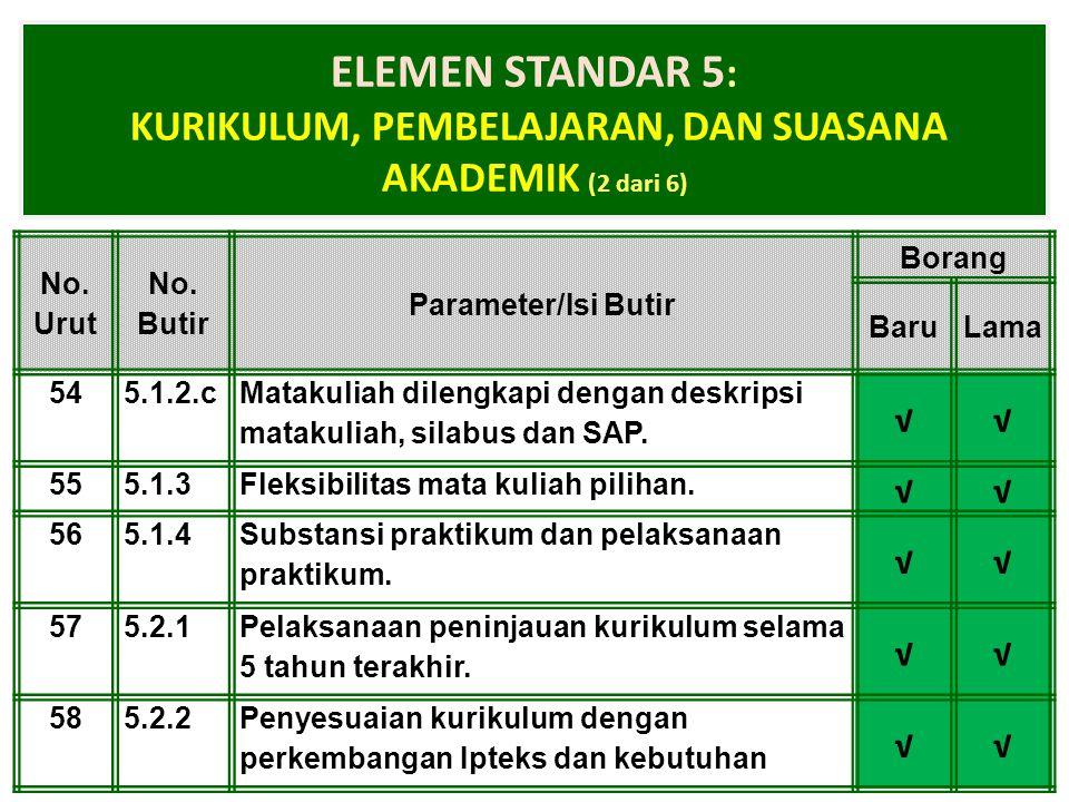 ELEMEN STANDAR 5: Kurikulum, Pembelajaran, dan Suasana Akademik (2 dari 6)