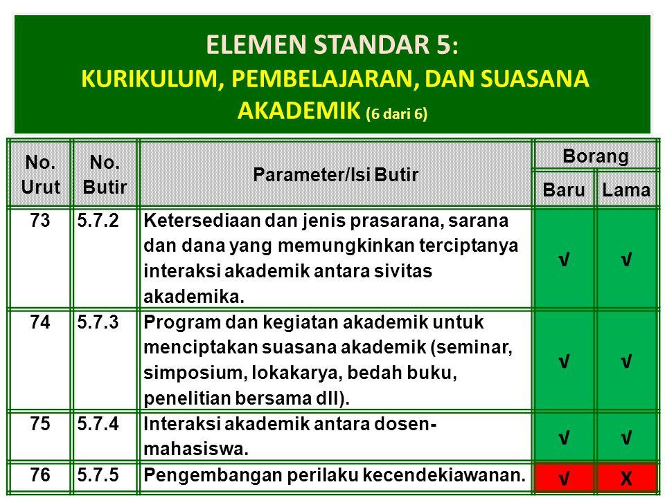 ELEMEN STANDAR 5: Kurikulum, Pembelajaran, dan Suasana Akademik (6 dari 6)