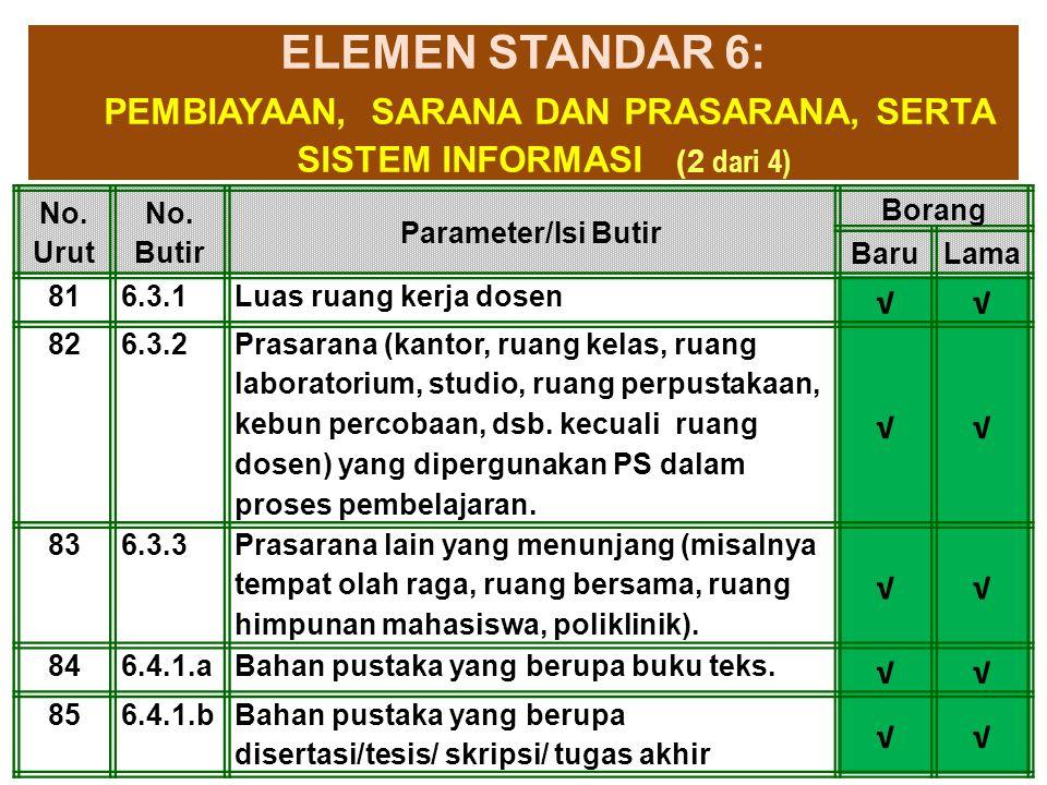 ELEMEN STANDAR 6: pembiayaan, sarana dan prasarana, serta sistem informasi (2 dari 4)