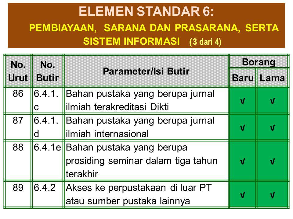 ELEMEN STANDAR 6: pembiayaan, sarana dan prasarana, serta sistem informasi (3 dari 4)