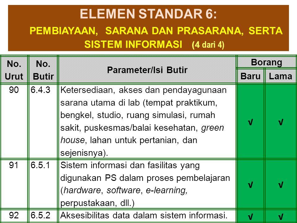 ELEMEN STANDAR 6: pembiayaan, sarana dan prasarana, serta sistem informasi (4 dari 4)