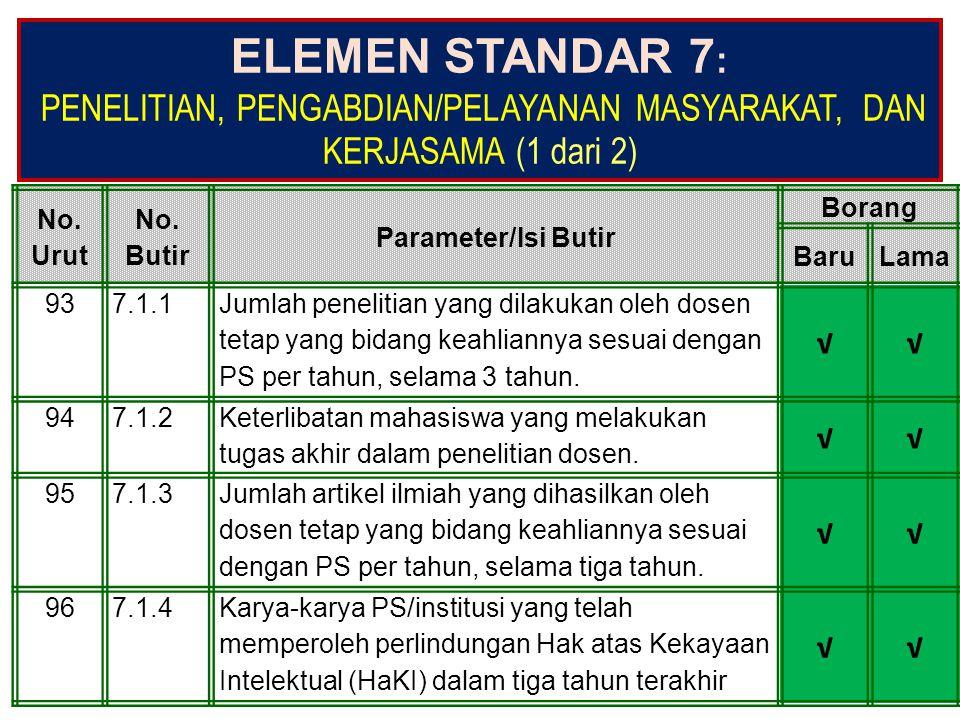 ELEMEN STANDAR 7: PENELITIAN, PENGABDIAN/PELAYANAN MASYARAKAT, DAN KERJASAMA (1 dari 2)