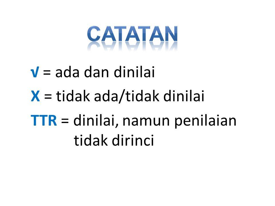 CATATAN √ = ada dan dinilai X = tidak ada/tidak dinilai TTR = dinilai, namun penilaian tidak dirinci