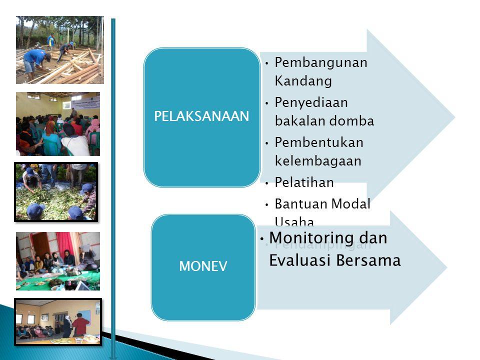 Monitoring dan Evaluasi Bersama