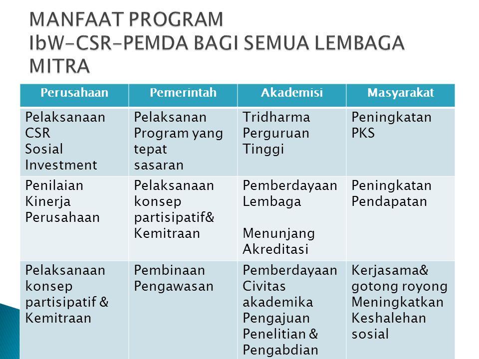 MANFAAT PROGRAM IbW-CSR-PEMDA BAGI SEMUA LEMBAGA MITRA