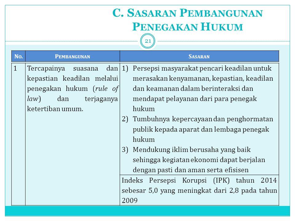 C. Sasaran Pembangunan Penegakan Hukum