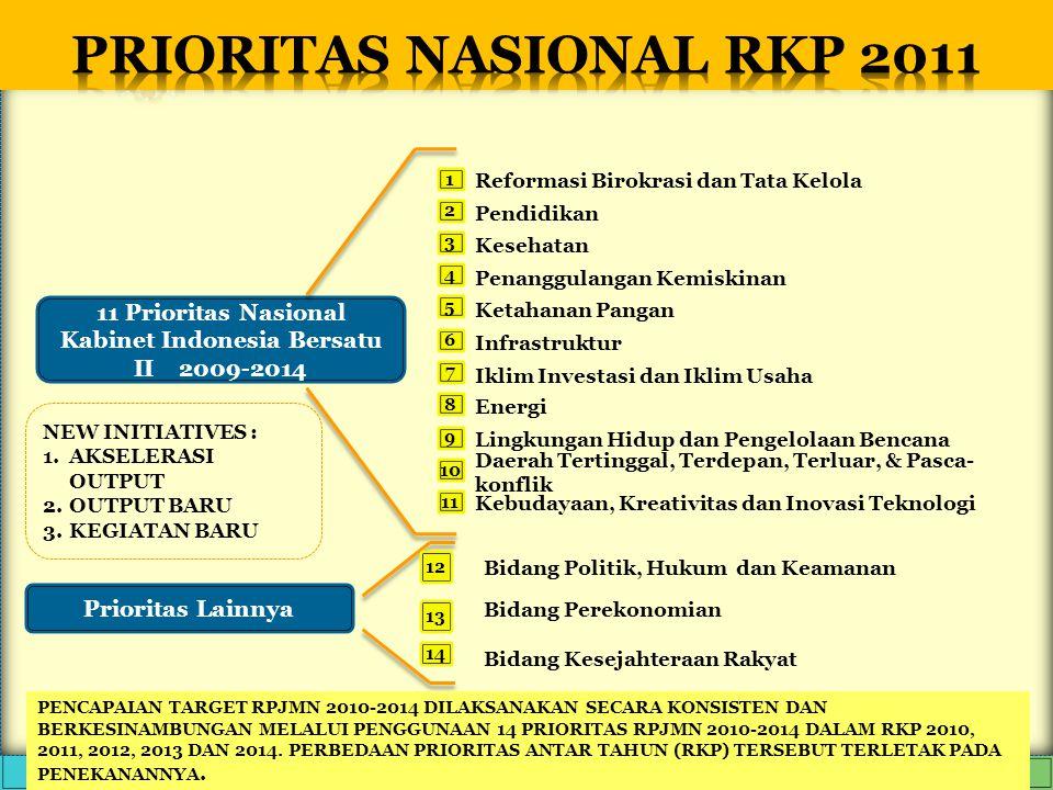 PRIORITAS NASIONAL RKP 2011