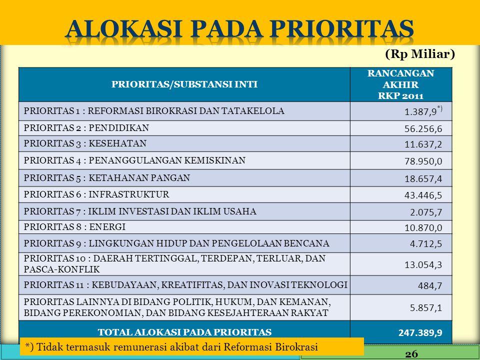 ALOKASI PADA PRIORITAS