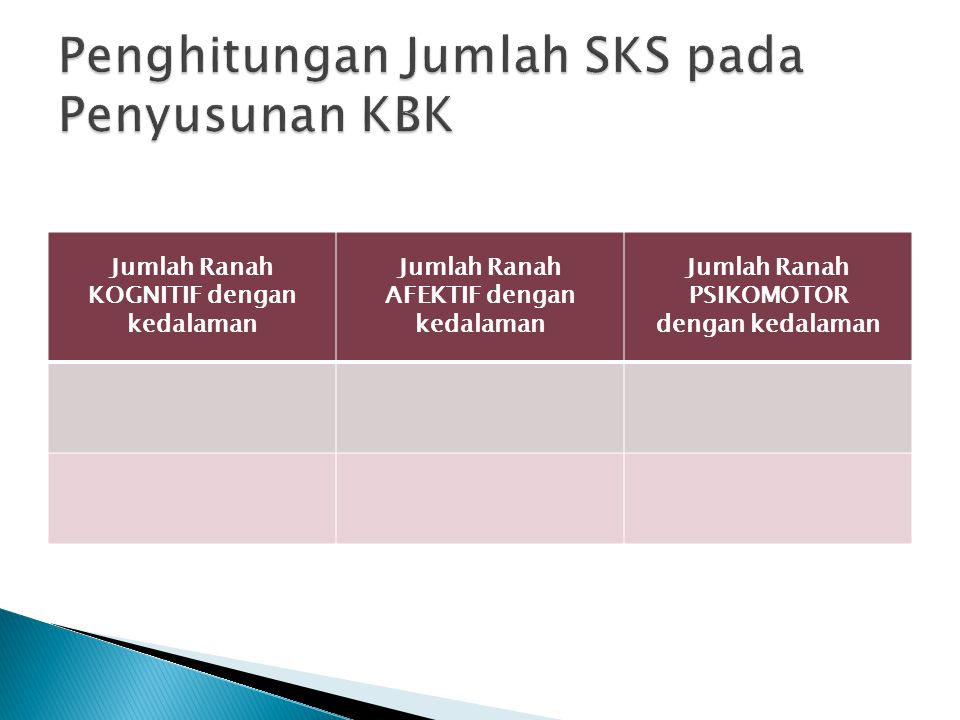 Penghitungan Jumlah SKS pada Penyusunan KBK