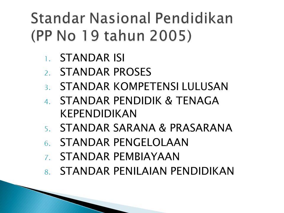 Standar Nasional Pendidikan (PP No 19 tahun 2005)
