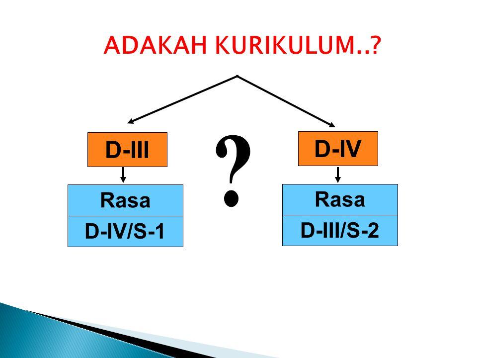 ADAKAH KURIKULUM.. D-III D-IV Rasa Rasa D-IV/S-1 D-III/S-2