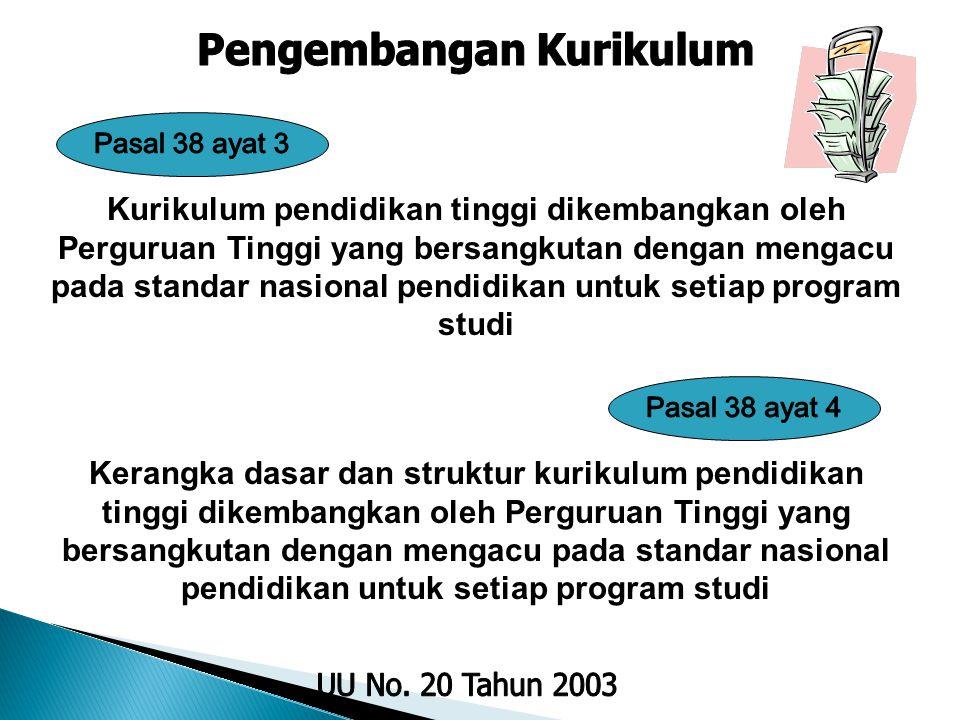 Kurikulum pendidikan tinggi dikembangkan oleh Perguruan Tinggi yang bersangkutan dengan mengacu pada standar nasional pendidikan untuk setiap program studi