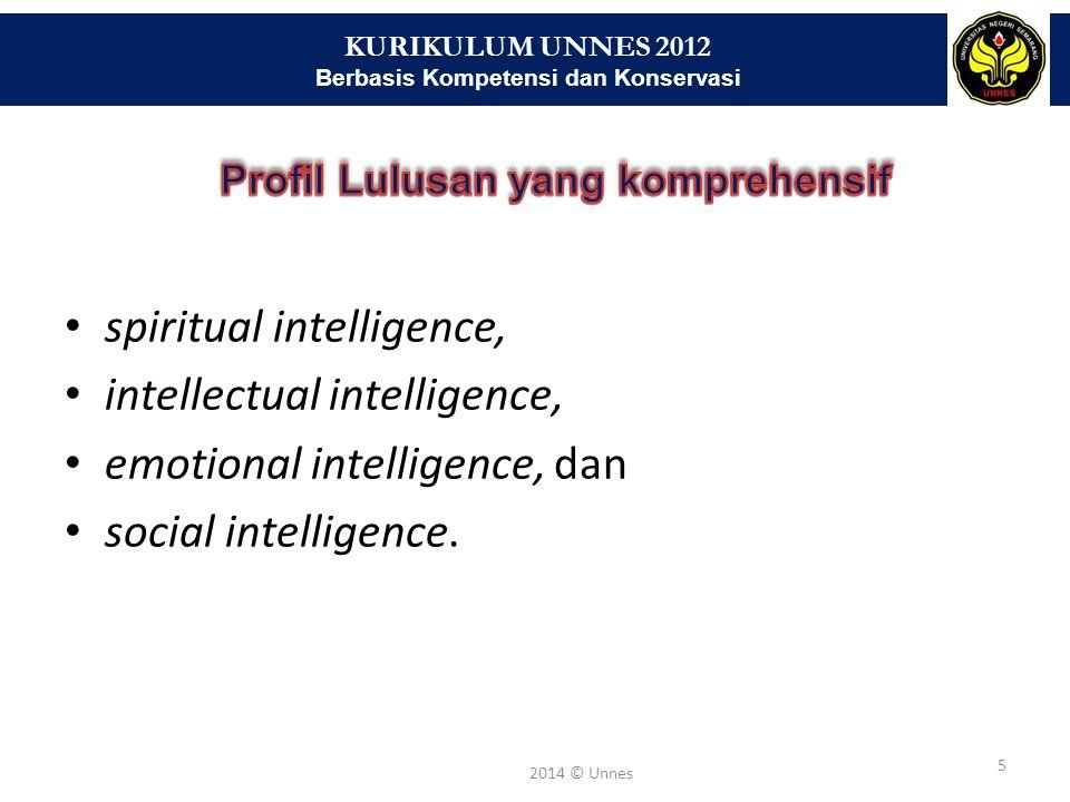 KURIKULUM UNNES 2012 Berbasis Kompetensi dan Konservasi