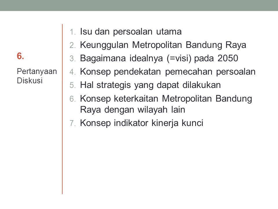Isu dan persoalan utama Keunggulan Metropolitan Bandung Raya