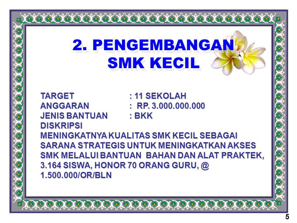 2. PENGEMBANGAN SMK KECIL