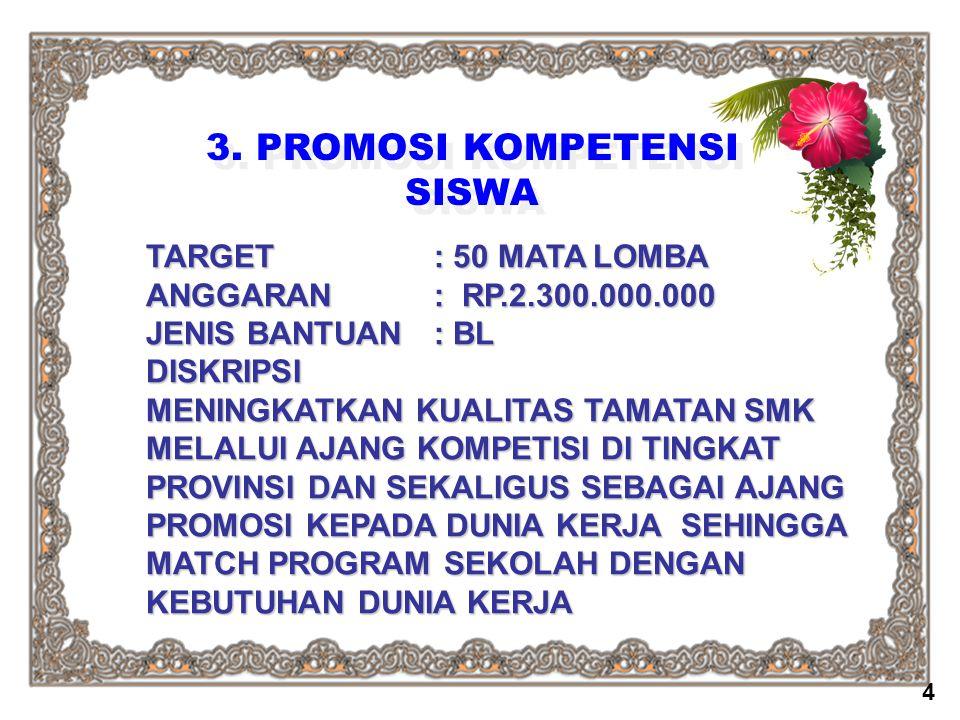 3. PROMOSI KOMPETENSI SISWA