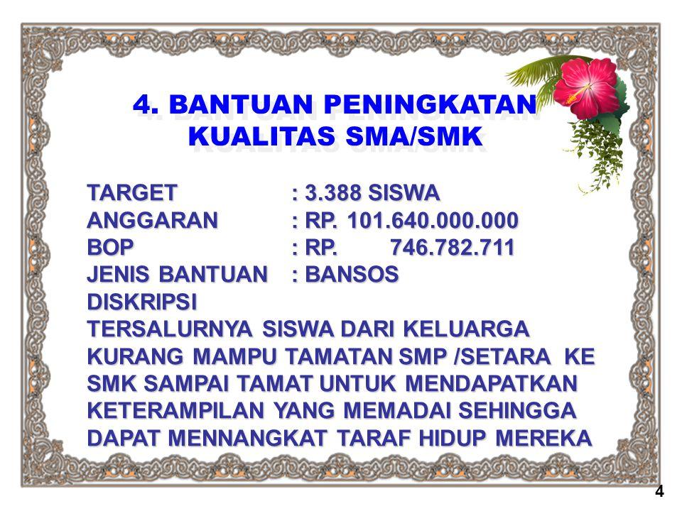 4. BANTUAN PENINGKATAN KUALITAS SMA/SMK