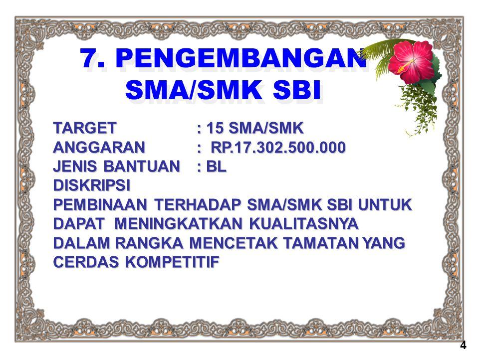 7. PENGEMBANGAN SMA/SMK SBI