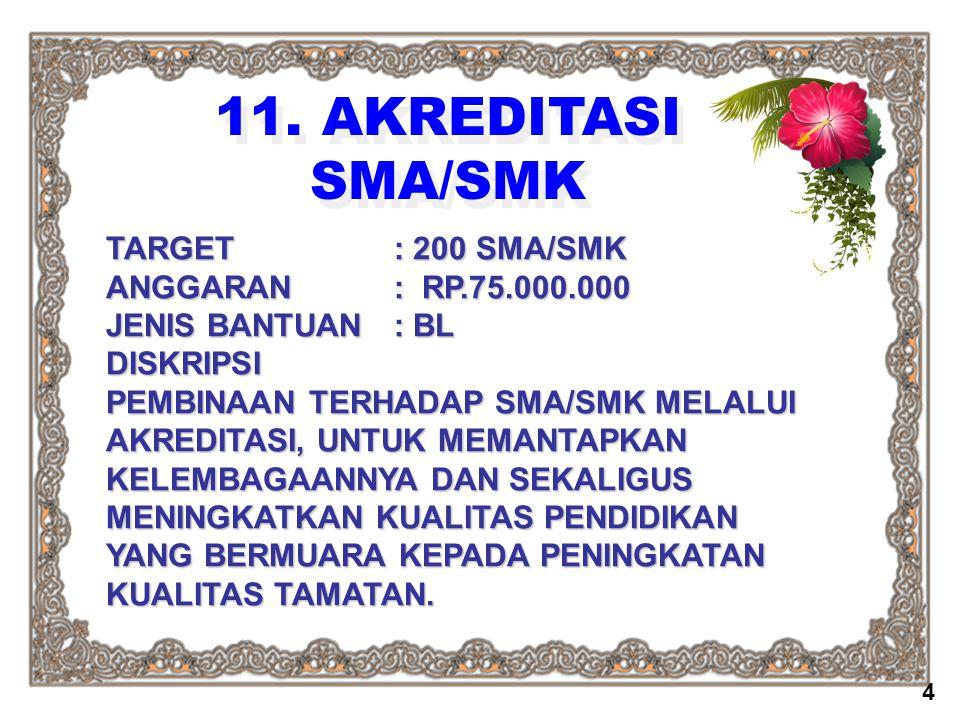 11. AKREDITASI SMA/SMK TARGET : 200 SMA/SMK ANGGARAN : RP.75.000.000