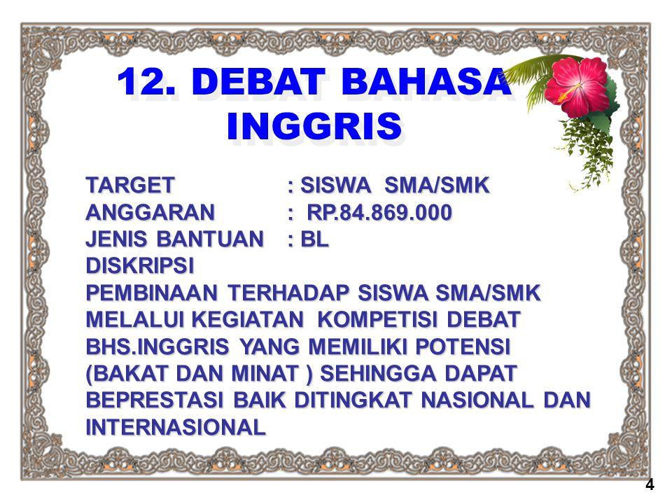 12. DEBAT BAHASA INGGRIS TARGET : SISWA SMA/SMK