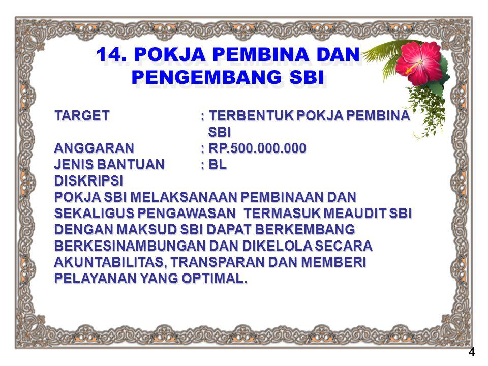 14. POKJA PEMBINA DAN PENGEMBANG SBI