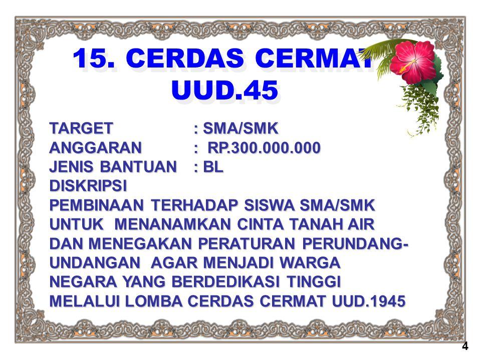 15. CERDAS CERMAT UUD.45 TARGET : SMA/SMK ANGGARAN : RP.300.000.000