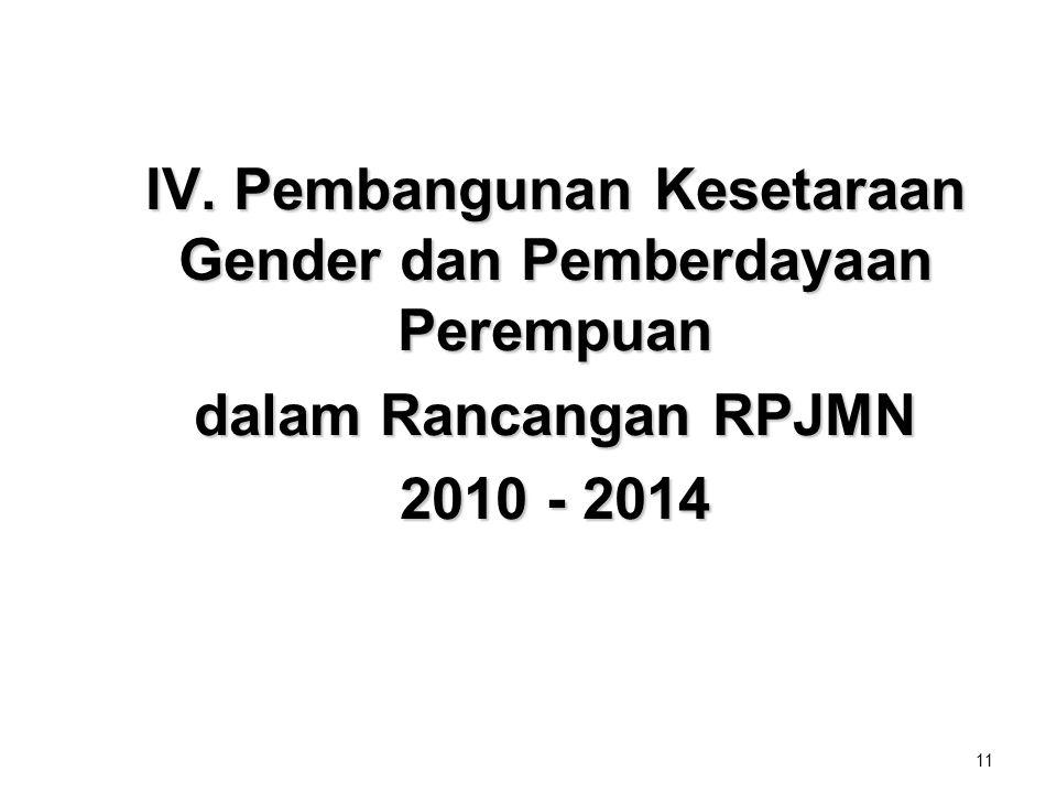 IV. Pembangunan Kesetaraan Gender dan Pemberdayaan Perempuan